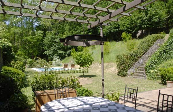 Location maison italie avec piscine
